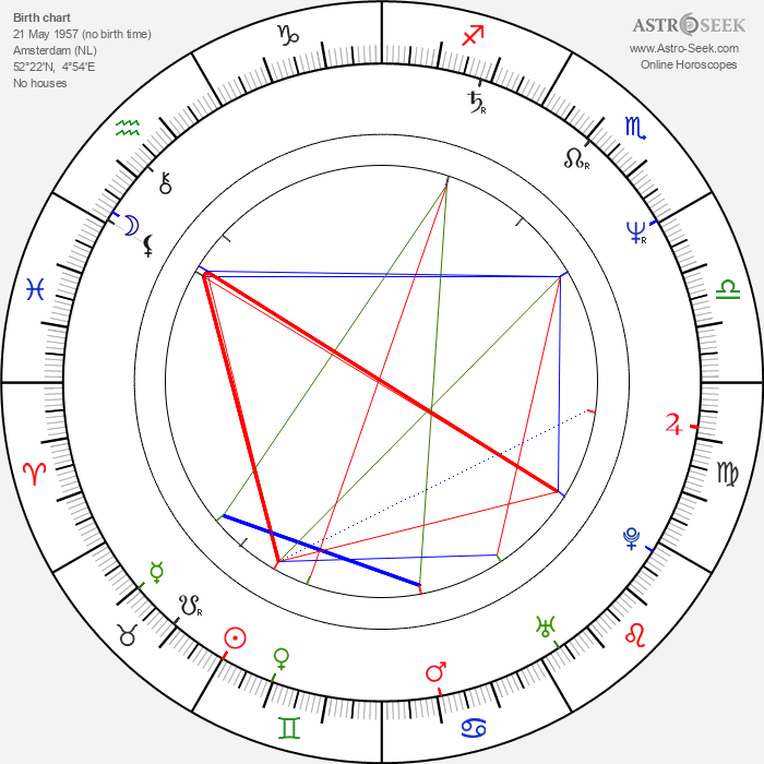 Renée Soutendijk - Astrology Natal Birth Chart
