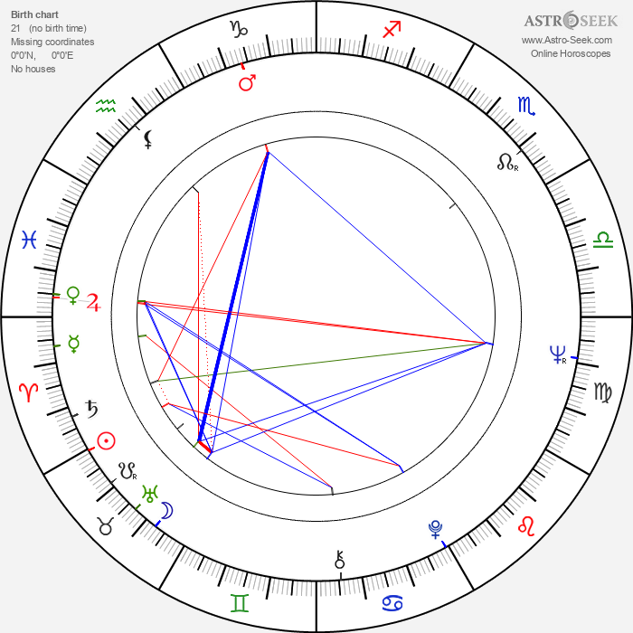 Reni Santoni - Astrology Natal Birth Chart