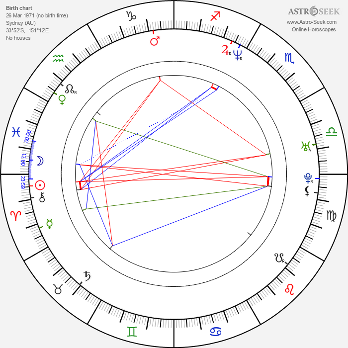 Rennae Stubbs - Astrology Natal Birth Chart