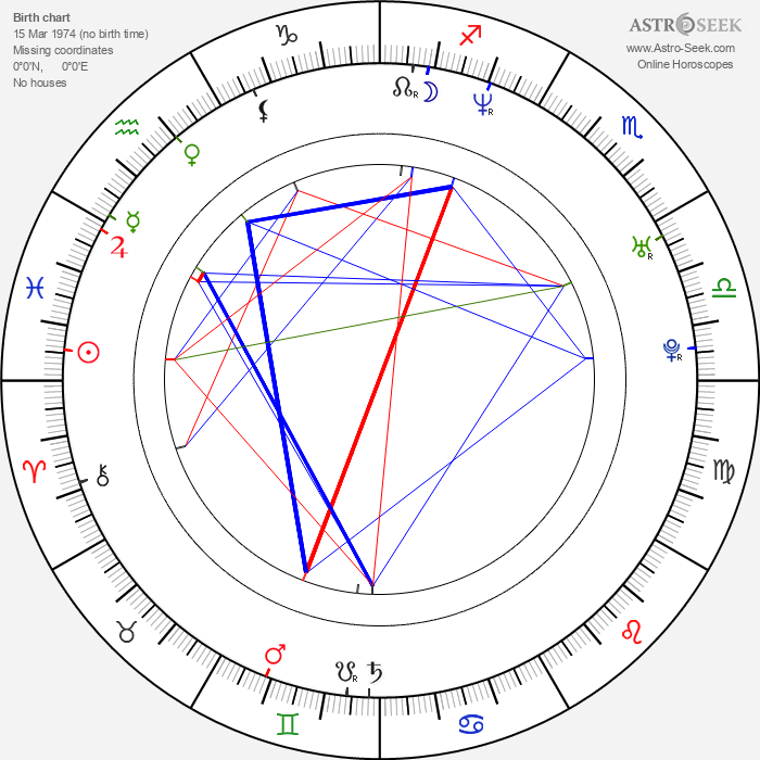 Renoly Santiago - Astrology Natal Birth Chart