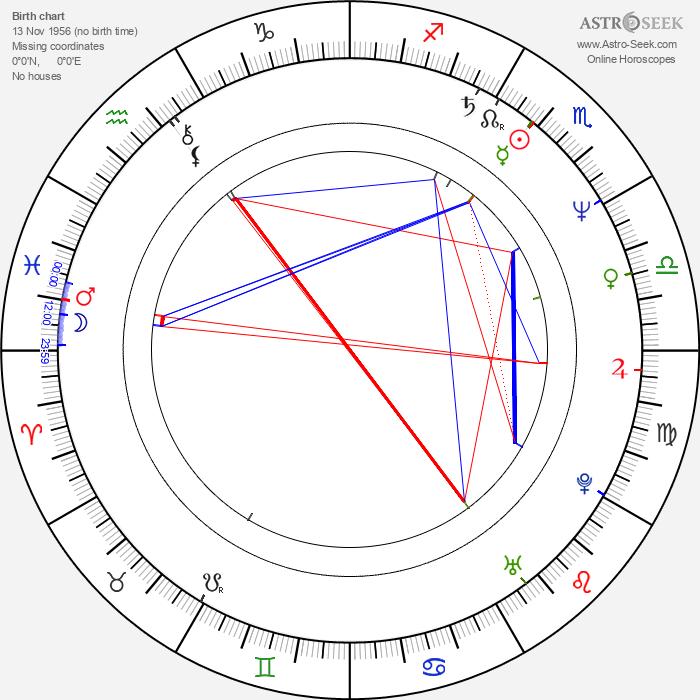 Rex Linn - Astrology Natal Birth Chart