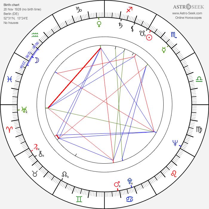Rex Reason - Astrology Natal Birth Chart