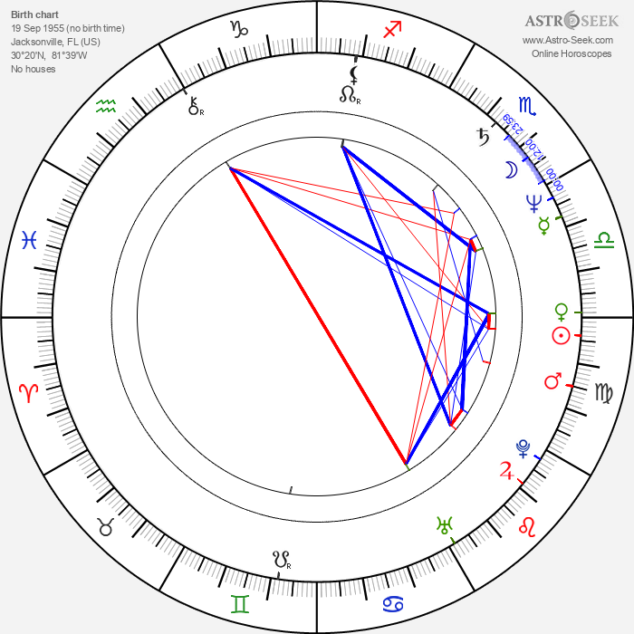 Rex Smith - Astrology Natal Birth Chart