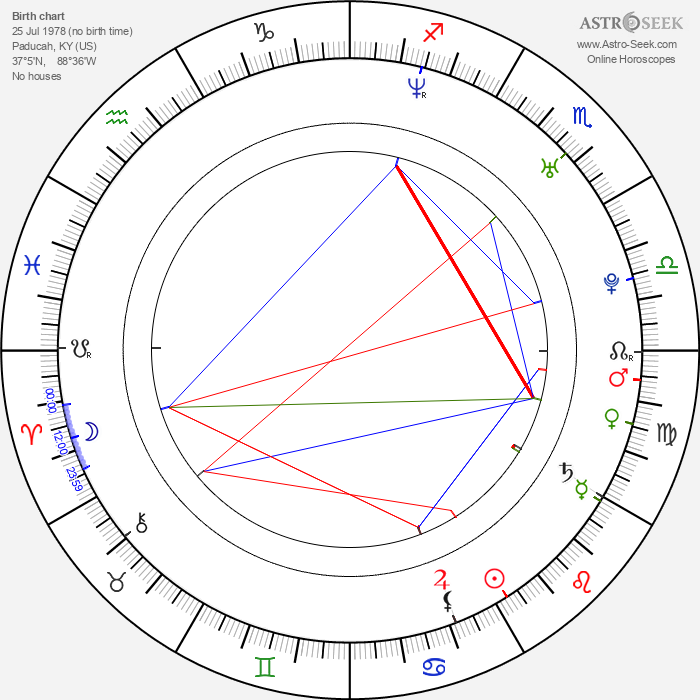 Reynaldo Rosales - Astrology Natal Birth Chart