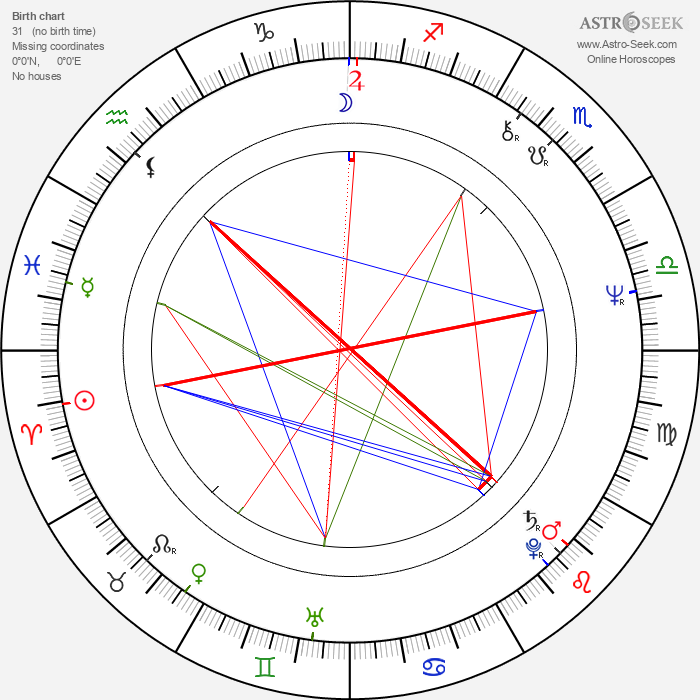 Rhea Perlman - Astrology Natal Birth Chart