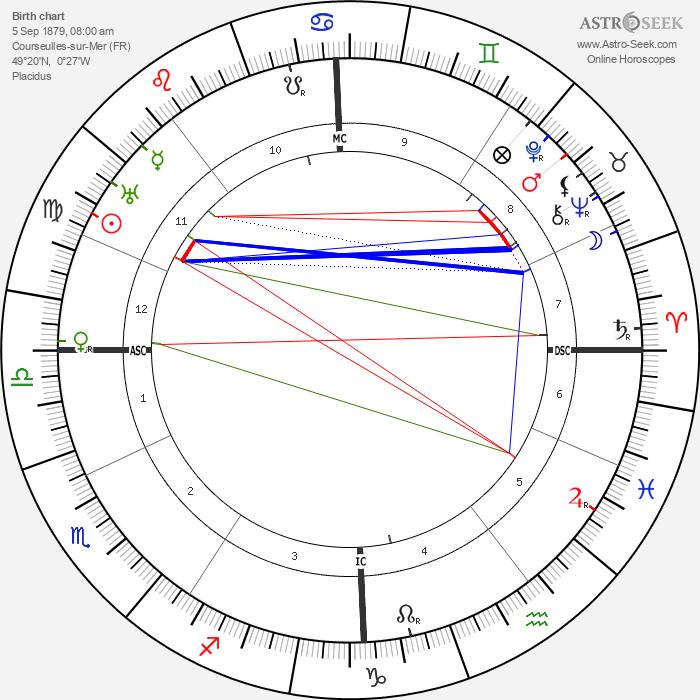 Rhene-Baton - Astrology Natal Birth Chart