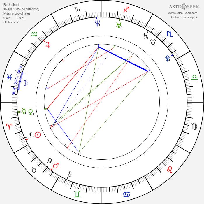 Rhiana Griffith - Astrology Natal Birth Chart