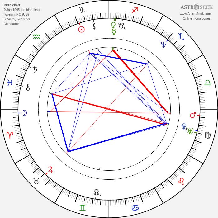 Rhoda Griffis - Astrology Natal Birth Chart