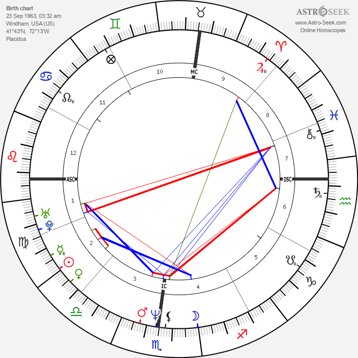 Rhonda Bay - Astrology Natal Birth Chart