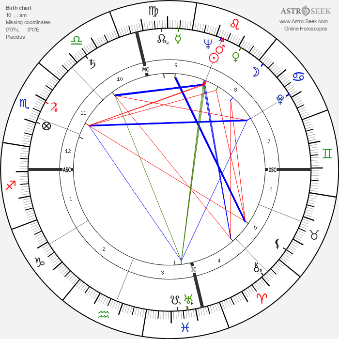 Rhonda Fleming - Astrology Natal Birth Chart