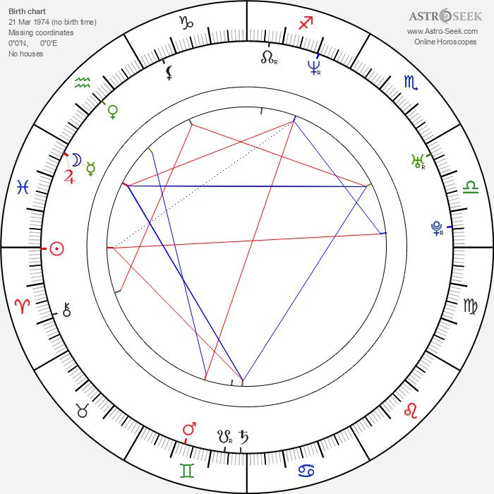Rhys Darby - Astrology Natal Birth Chart