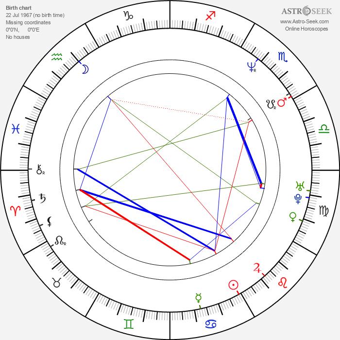 Rhys Ifans - Astrology Natal Birth Chart