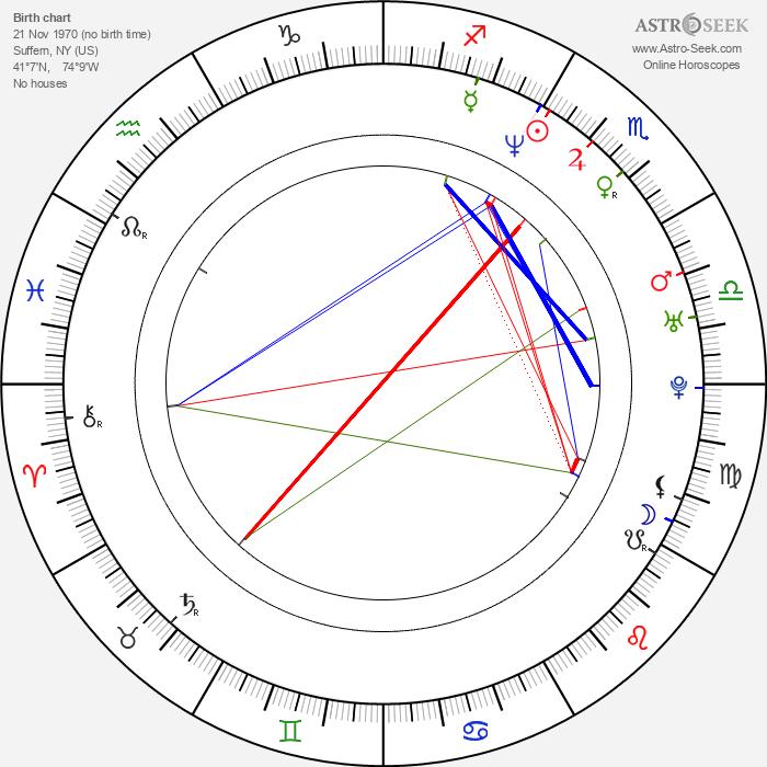 Rib Hillis - Astrology Natal Birth Chart