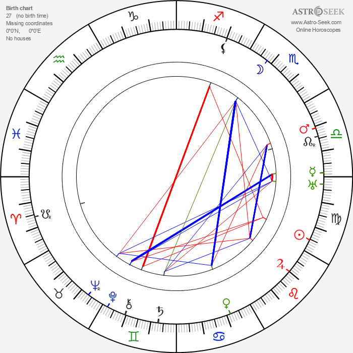 Ricardo de Baños - Astrology Natal Birth Chart