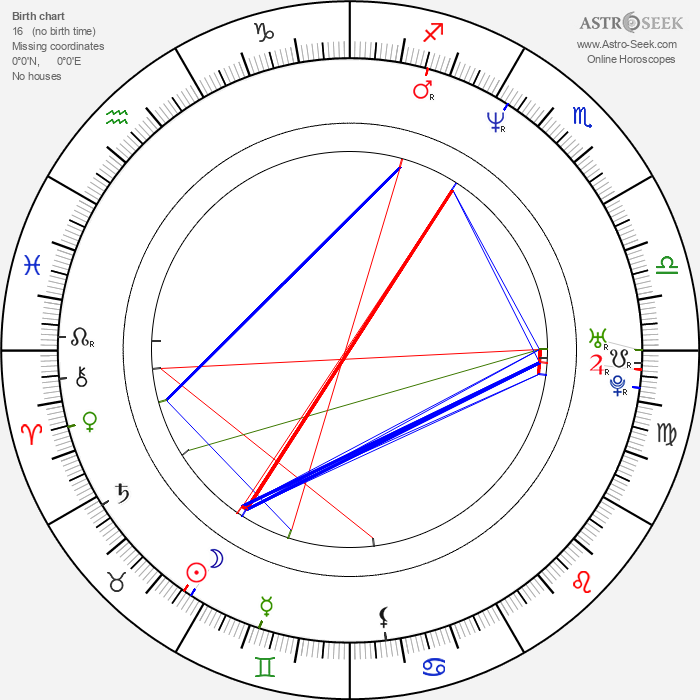 Ricardo Islas - Astrology Natal Birth Chart