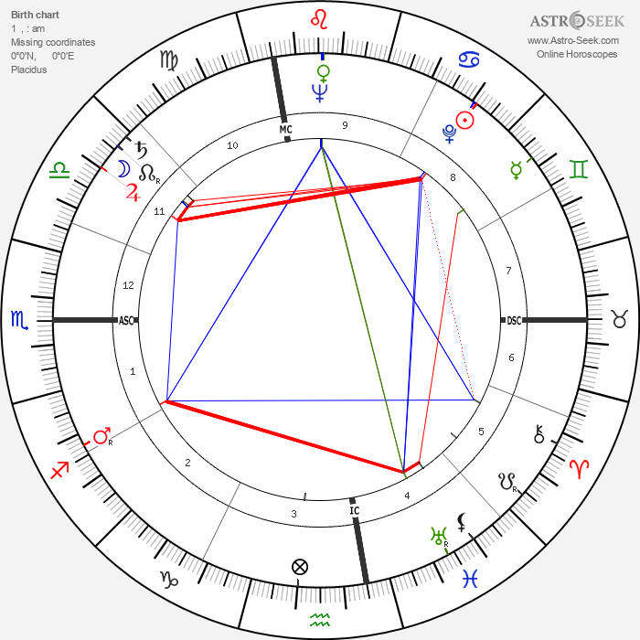 Riccardo Carapellese - Astrology Natal Birth Chart