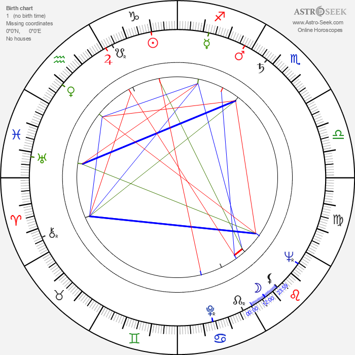 Riccardo Garrone - Astrology Natal Birth Chart