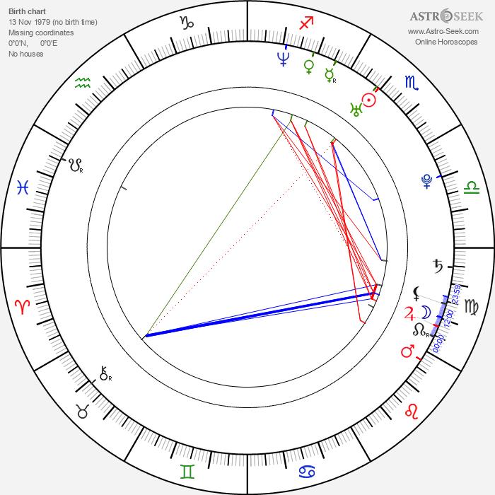 Riccardo Scamarcio - Astrology Natal Birth Chart