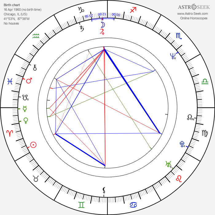 Ricco Ross - Astrology Natal Birth Chart