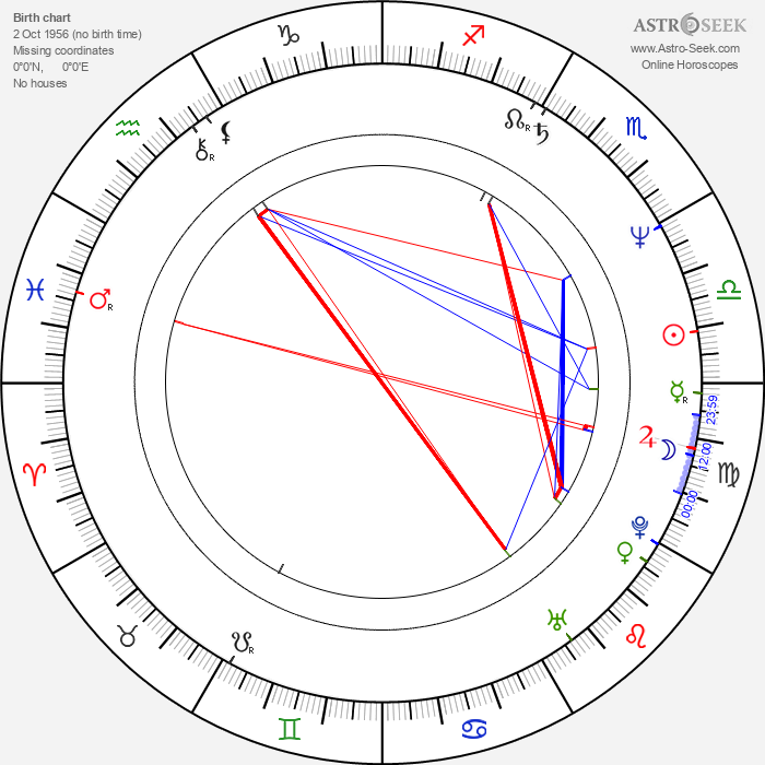 Rich Christiano - Astrology Natal Birth Chart