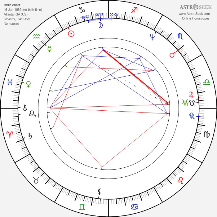 Rich Ward - Astrology Natal Birth Chart