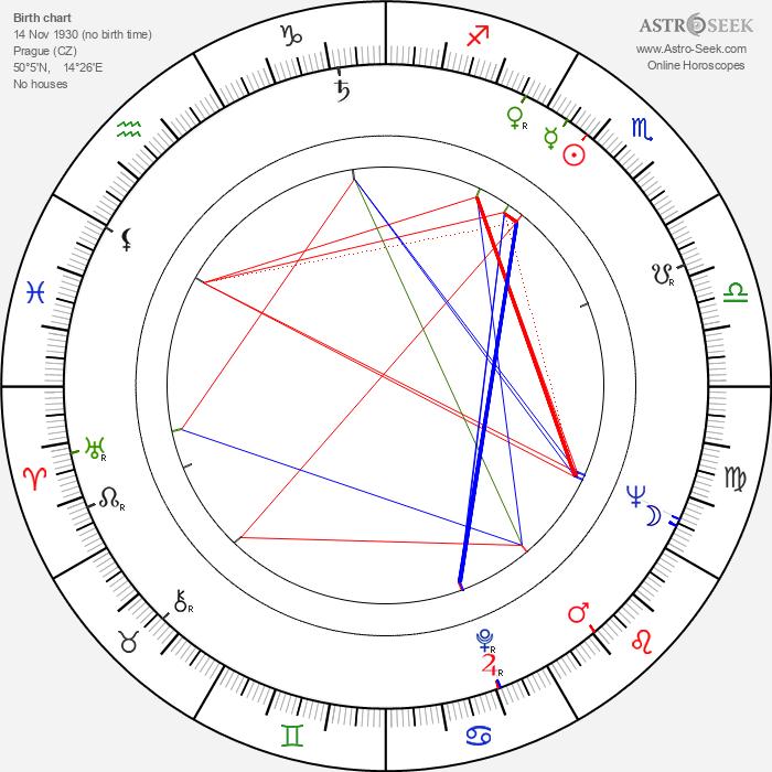 Richard Adam - Astrology Natal Birth Chart