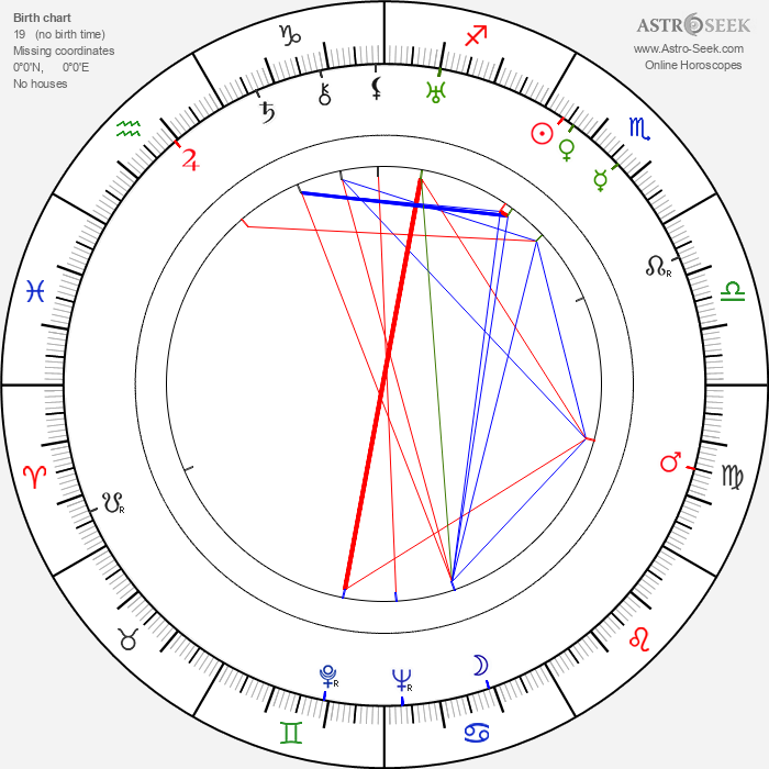 Richard Alexander - Astrology Natal Birth Chart