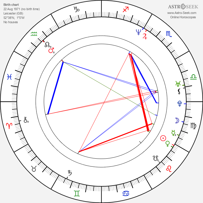 Richard Armitage - Astrology Natal Birth Chart