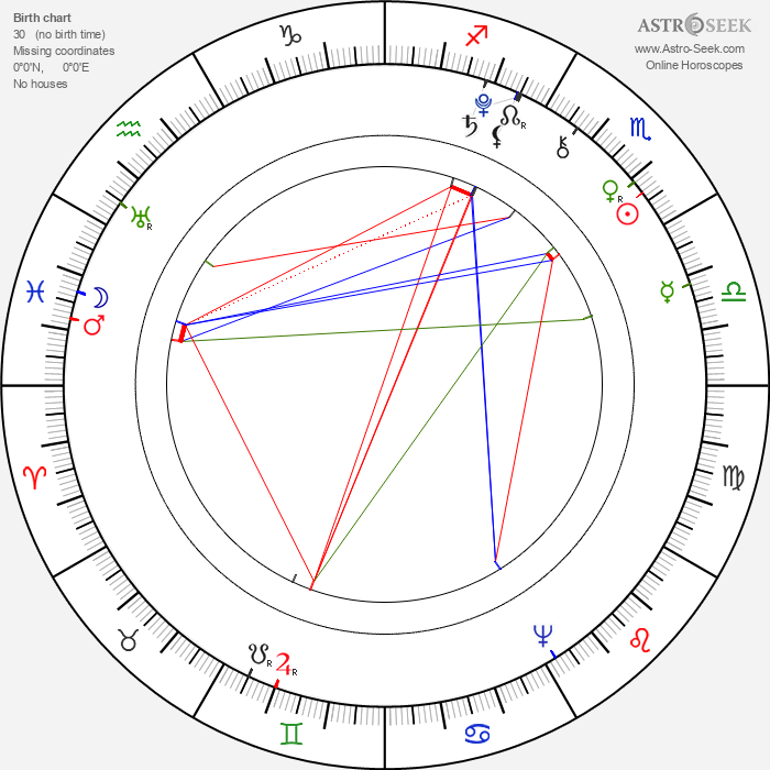Richard B. Sheridan - Astrology Natal Birth Chart