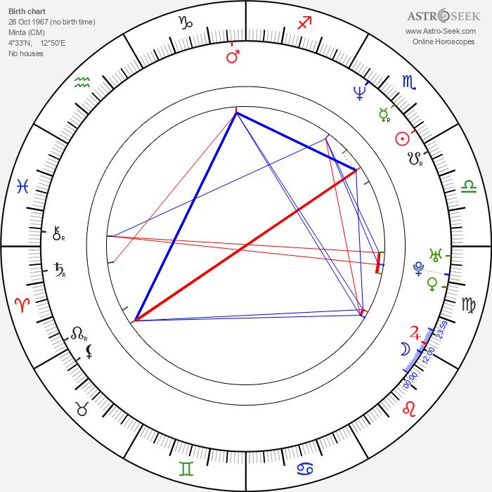 Richard Bona - Astrology Natal Birth Chart