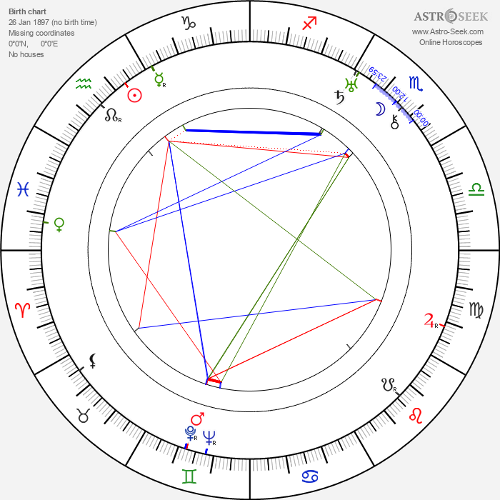 Richard C. Kahn - Astrology Natal Birth Chart