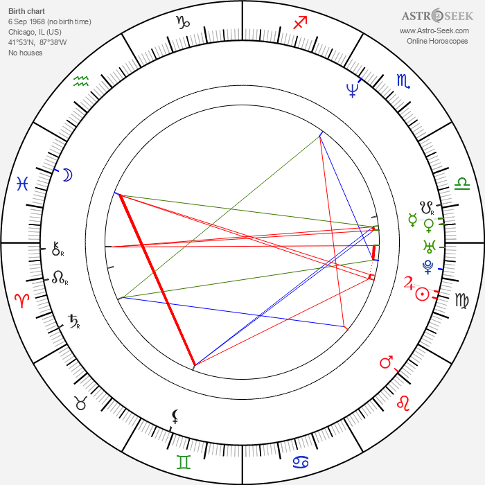 Richard Divizio - Astrology Natal Birth Chart