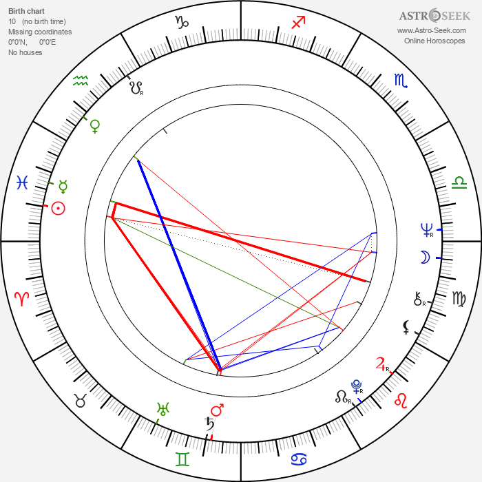 Richard Gant - Astrology Natal Birth Chart