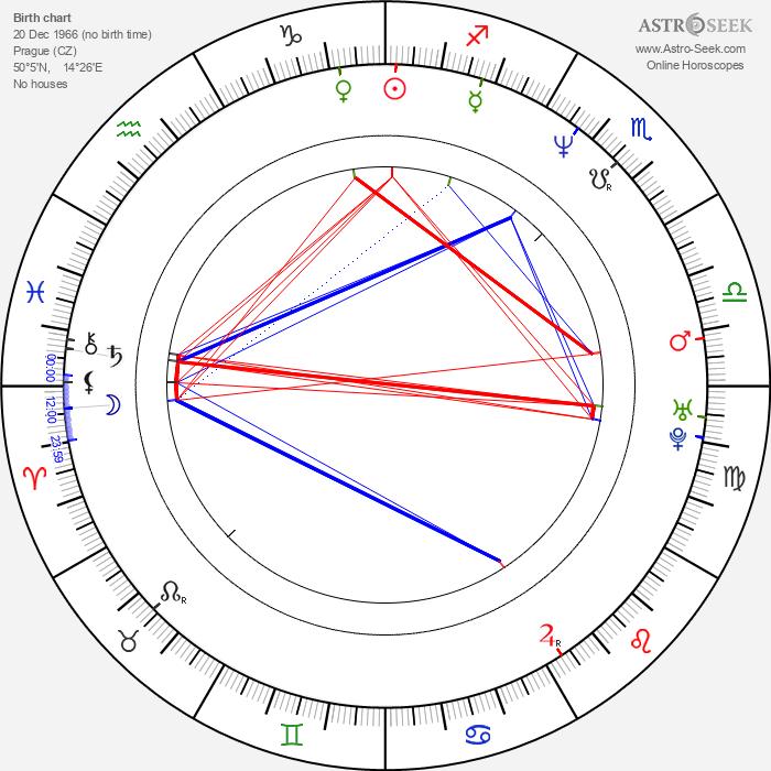 Richard Genzer - Astrology Natal Birth Chart
