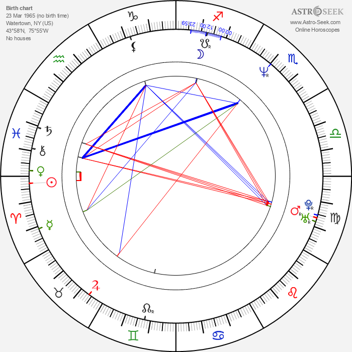 Richard Grieco - Astrology Natal Birth Chart