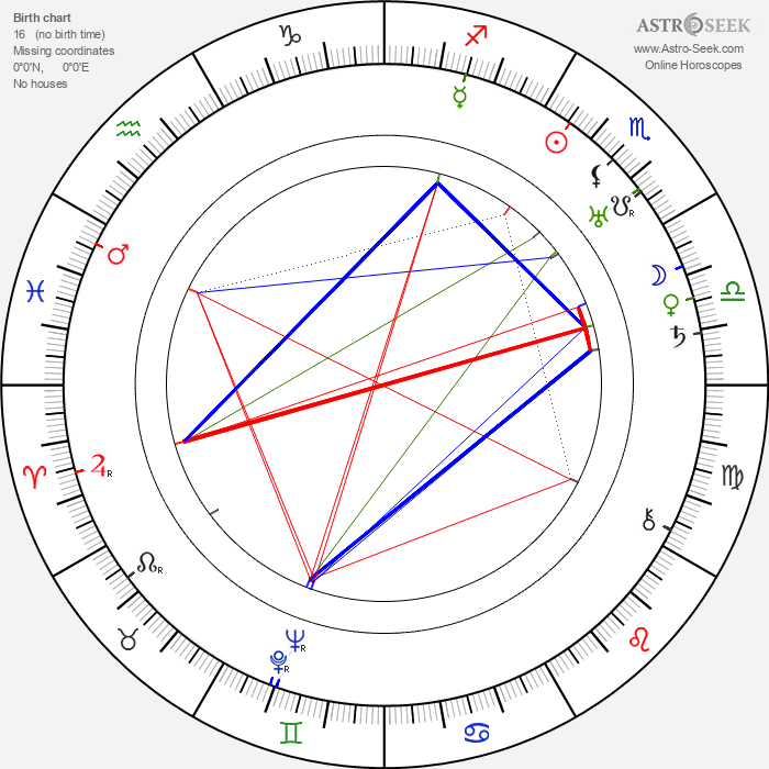 Richard Hale - Astrology Natal Birth Chart