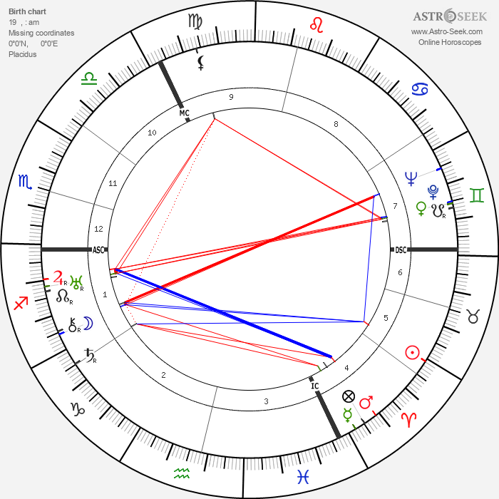 Richard Hughes - Astrology Natal Birth Chart