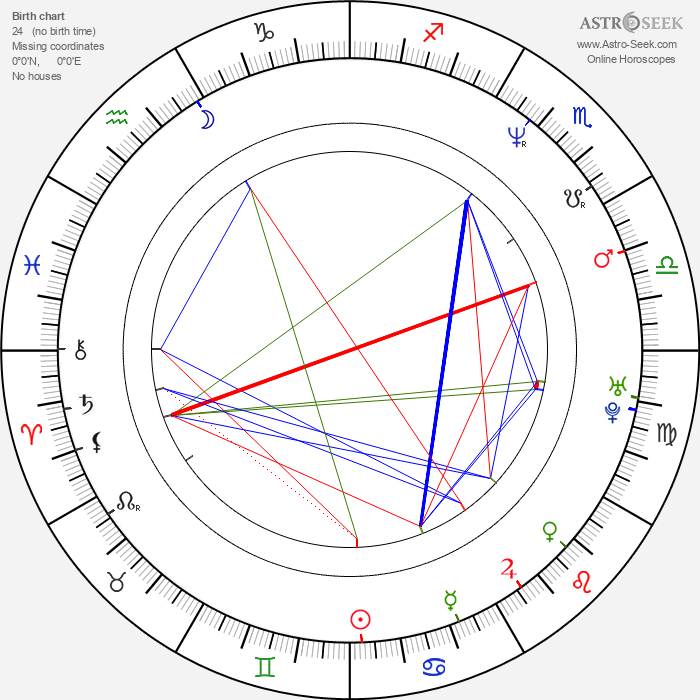 Richard Kruspe - Astrology Natal Birth Chart
