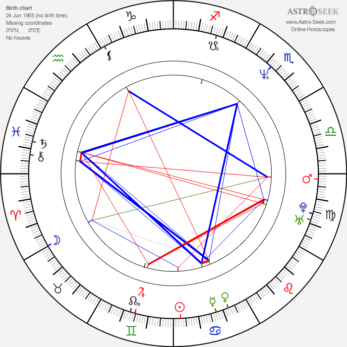 Richard Lumsden - Astrology Natal Birth Chart