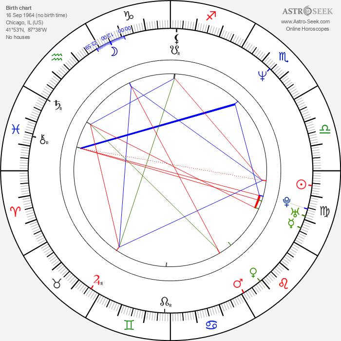 Richard Marx - Astrology Natal Birth Chart