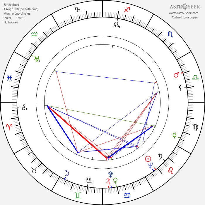 Richard Pearson - Astrology Natal Birth Chart