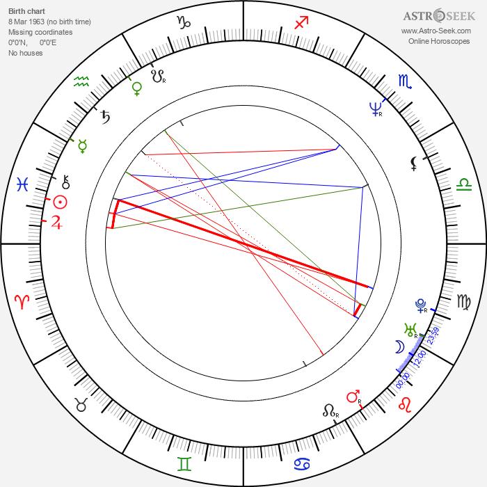 Richard Robitaille - Astrology Natal Birth Chart