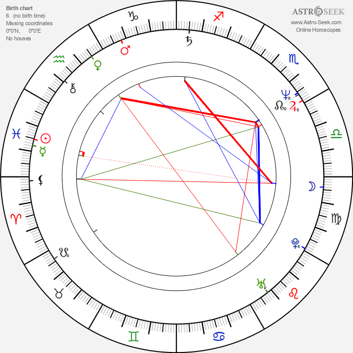 Richard Schenkman - Astrology Natal Birth Chart