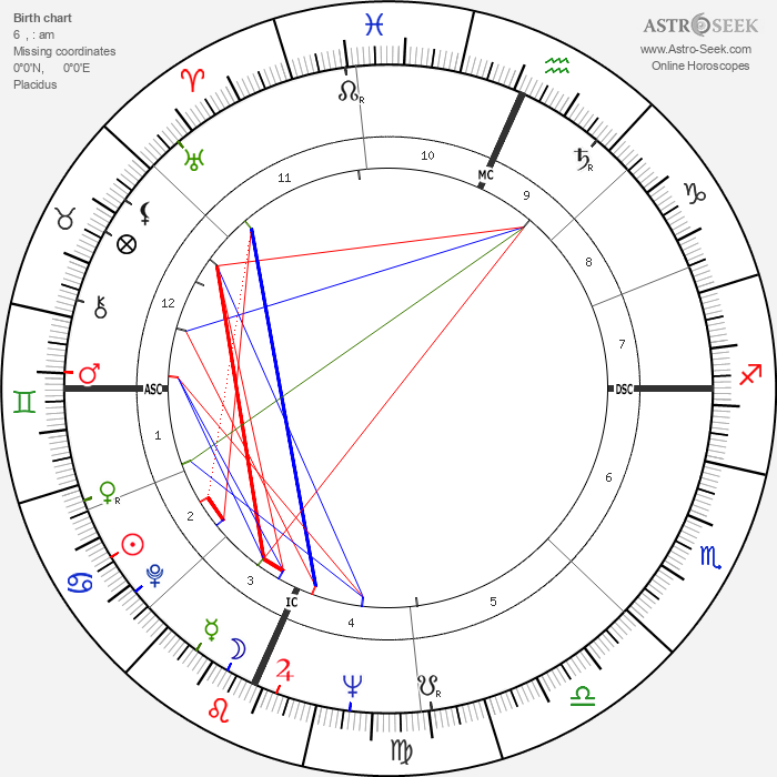 Richard Secord - Astrology Natal Birth Chart