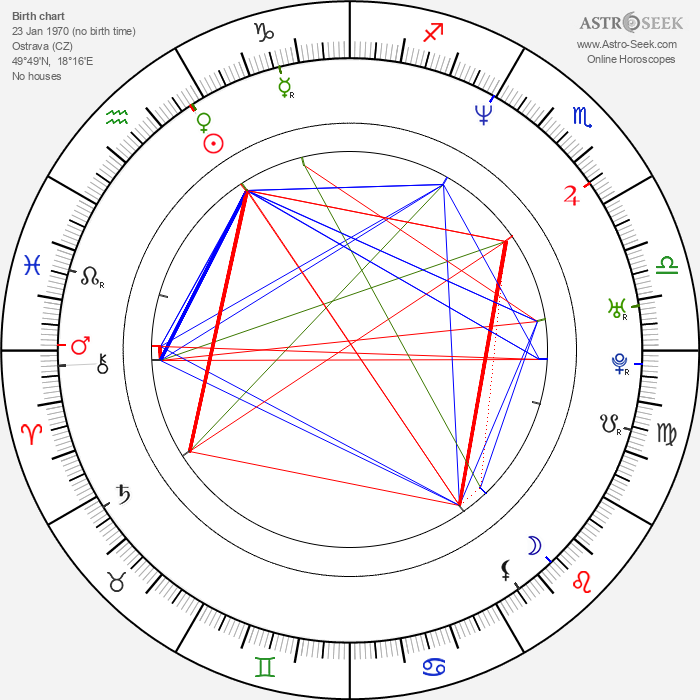 Richard Šmehlík - Astrology Natal Birth Chart