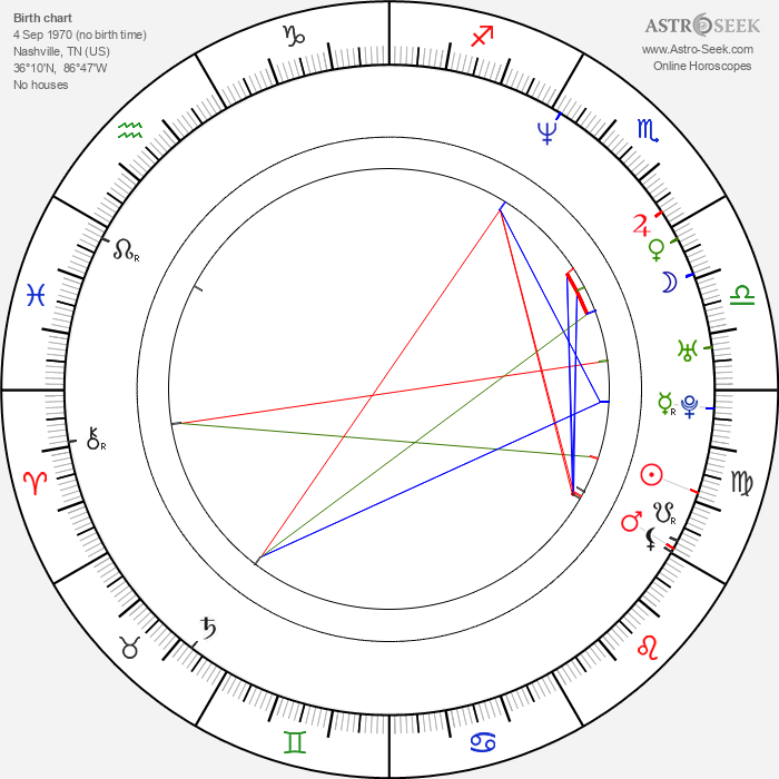 Richard Speight Jr. - Astrology Natal Birth Chart