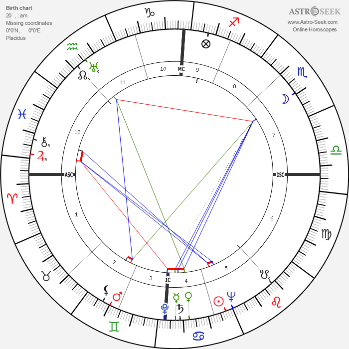 Richard Spörle - Astrology Natal Birth Chart