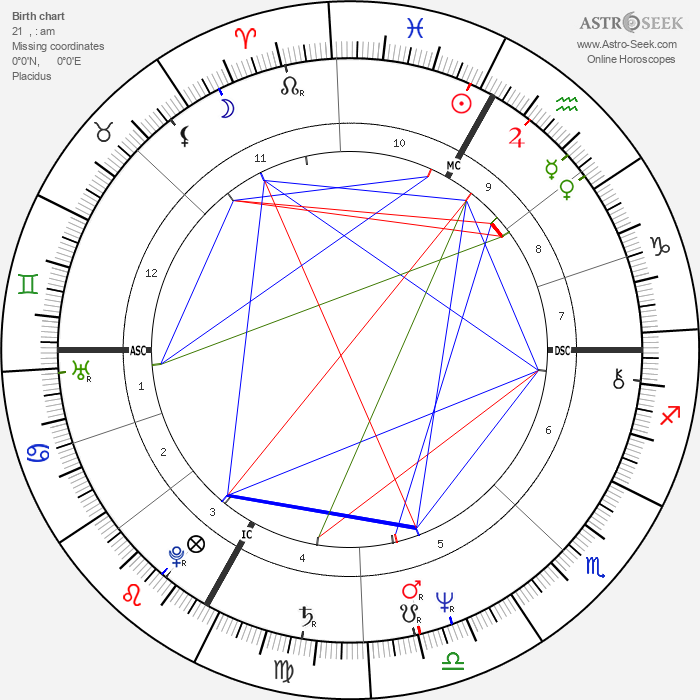 Richard Tarnas - Astrology Natal Birth Chart