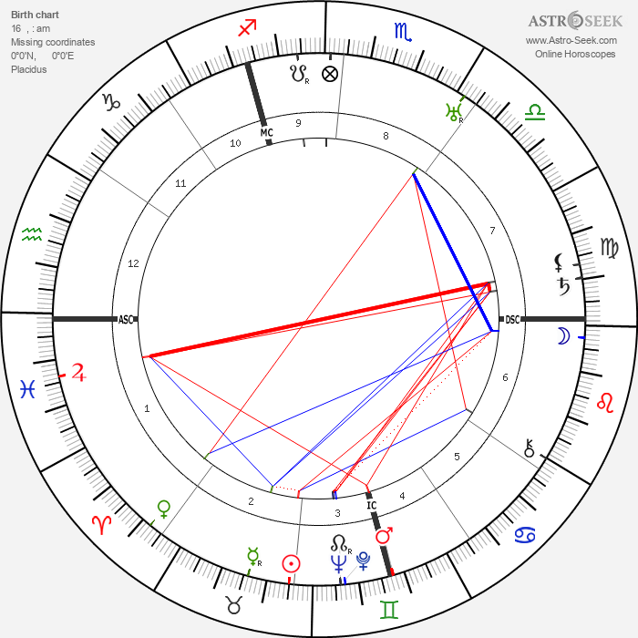 Richard Tauber - Astrology Natal Birth Chart