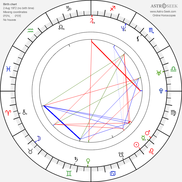 Richard Taylor - Astrology Natal Birth Chart